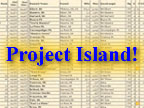 Visiting Project Island